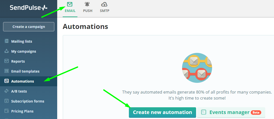Creation of a new automation