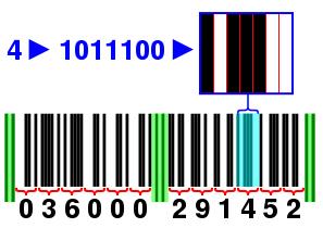 Пример UPC-кода