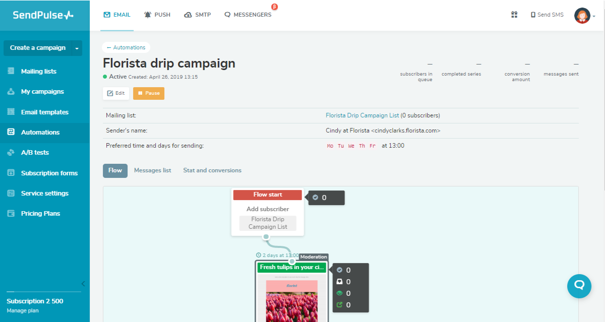 Launch your drip email campaign