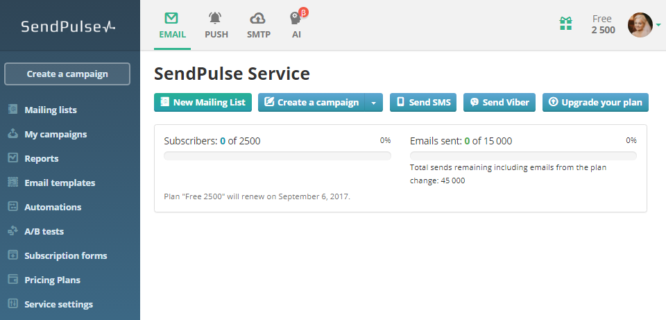 How To Work With SendPulse SendPulse - Work email templates