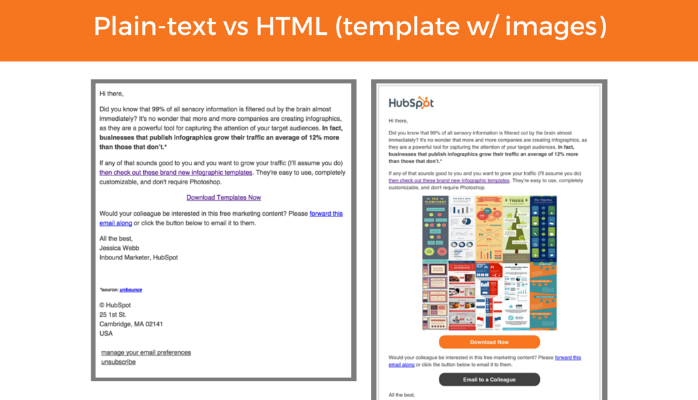 What is html email definition sendpulse plain text vs html email maxwellsz