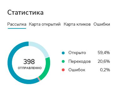 panel statistics