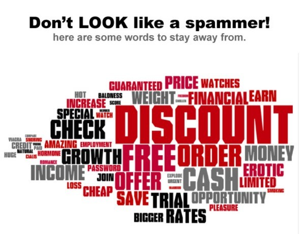 Spam-like words
